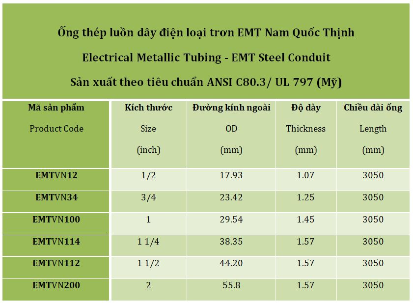 Bảng quy cách ống thép luồn dây điện EMT tại Nam Quốc Thịnh