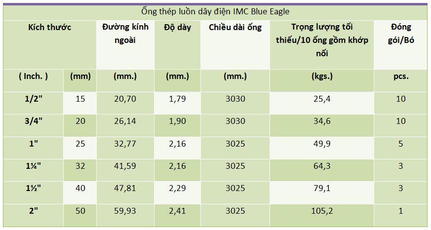 Ống thép luồn dây điên IMC Blue Eagle