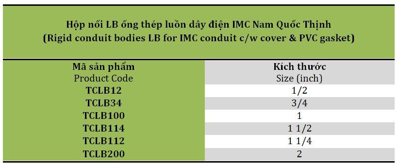 Bảng thông số hộp nối ống thép IMC LB