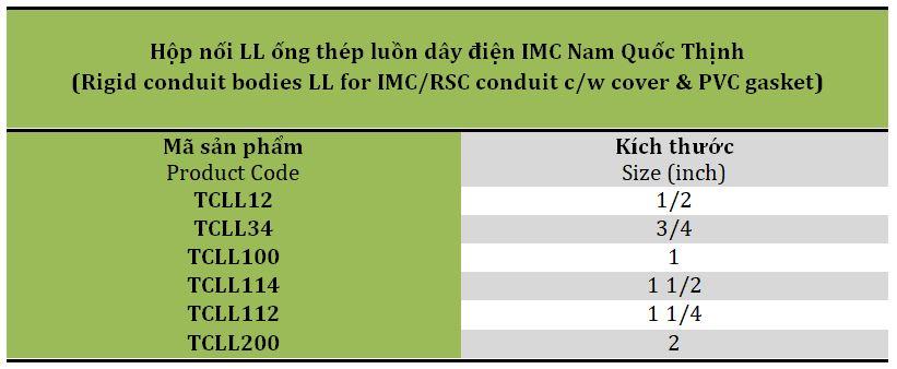 Bảng quy cách hộp nối LL ống thép IMC