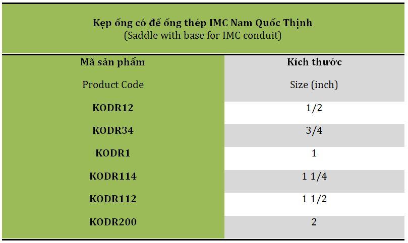 Bảng mã sản phẩm Kẹp ống có đế ống thép IMC