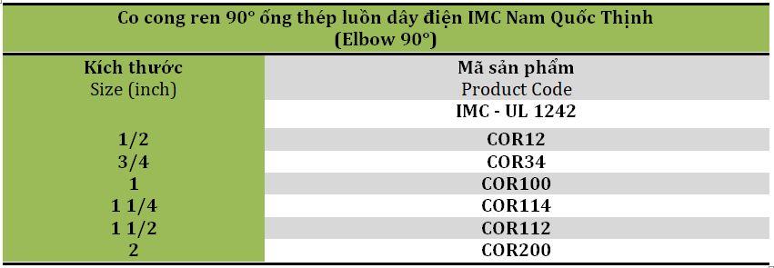 Bảng quy cách phụ kiện co cong ren 90 độ IMC