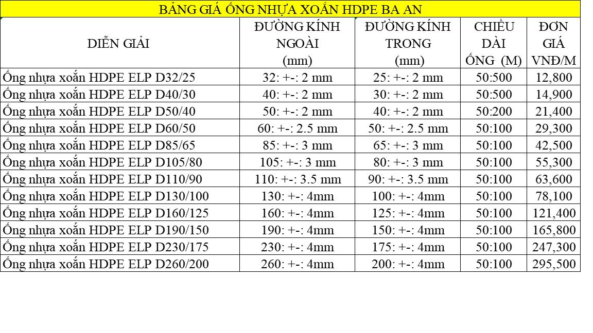 Bảng giá ống ruột gà HDPE Ba An