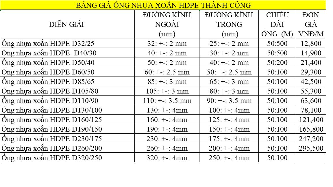 Bảng giá ống nhựa gân xoắn HDPE Thành Công
