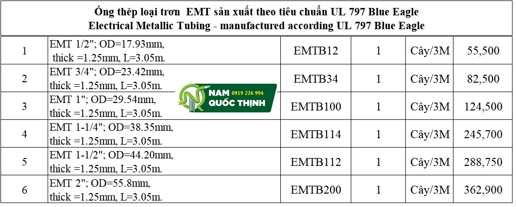 Báo giá ống thép luồn dây điện EMT Blue Eagle