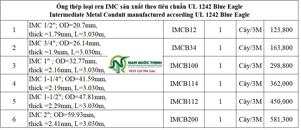 Báo giá ống thép luồn dây điện ren IMC Blue Eagle
