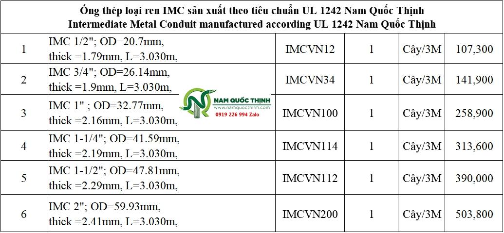 Báo giá ống thép luồn dây điện ren IMC Nam Quốc Thịnh