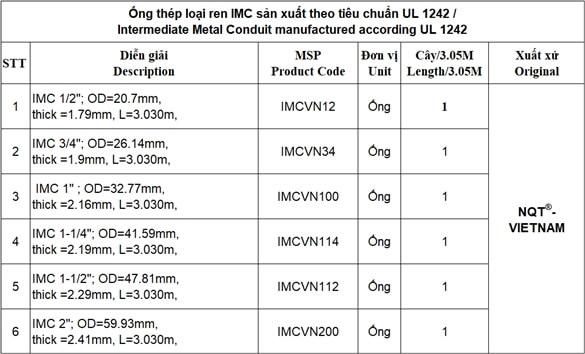 Bảng quy cách ống thép luồn dây điện ren imc