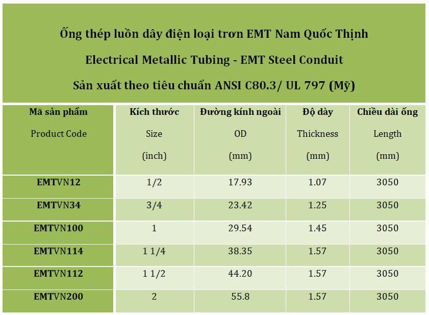 Bảng thông số ống thép luồn dây điện emt trơn