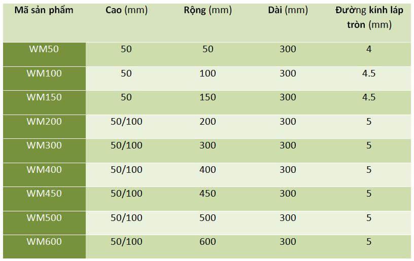 Bảng thông số kỹ thuật máng cáp dạng lưới inox 304