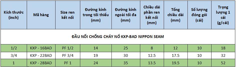BẢNG QUY CÁCH ĐẦU NỐI KXP-BAD NIPPON SEAM
